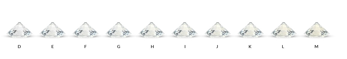 diamond grade f about clear get of comparison clarity